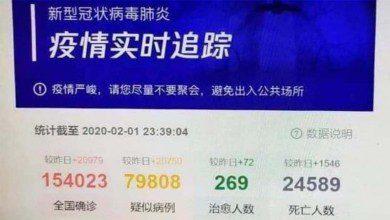 Photo of أكثر من 24 ألف حالة وفاة.. هل نشرت Tencent بالخطأ الأرقام الحقيقية لفيروس كورونا؟