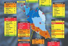 Photo of الحكومة الماليزية تطلق رابطاً لحصر البيانات الصحية للمواطنين والمقيمين