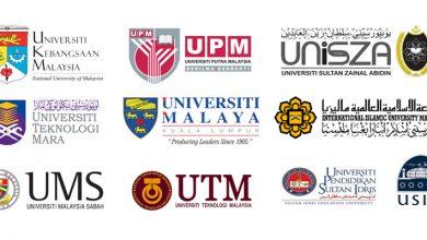 صورة جامعات ماليزيا.. قفزاتٌ نوعية واستقطابٌ عربي وعالمي