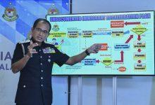 صورة الهجرة الماليزية تتوقع استيعاب 250 ألف أجنبي في مبادرة توظيف المهاجرين